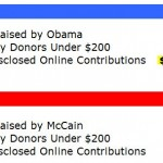 Obama and McCain campaigns by the numbers